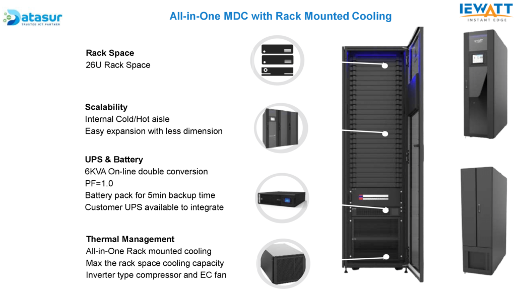 Highlight-of-Rack-mounted-Cooling-MDC